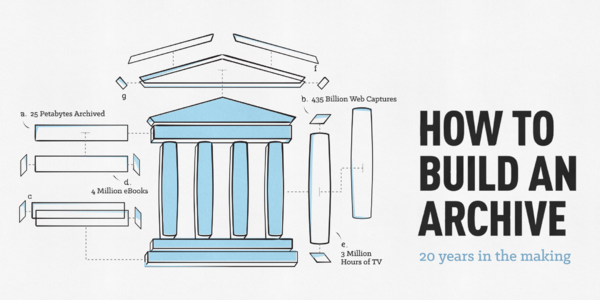 Internet Archive 'How to build an archive' banner.png